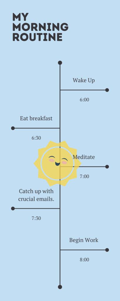 Timeline graphic.